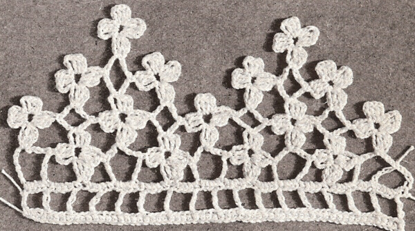 Free Crochet Flower Edging Pattern : CROCHET EDGE PATTERNS Crochet Patterns