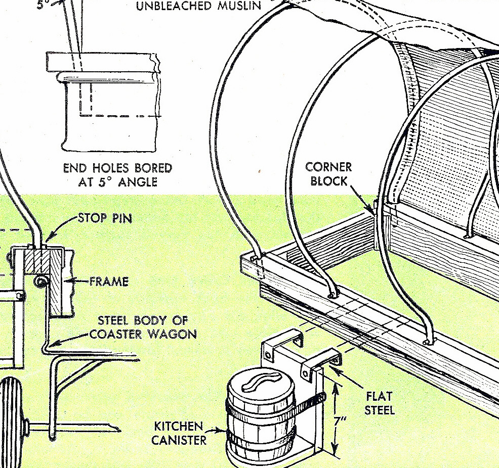 woodworking plan pattern conestoga covered wagon insert On covered wagon plans